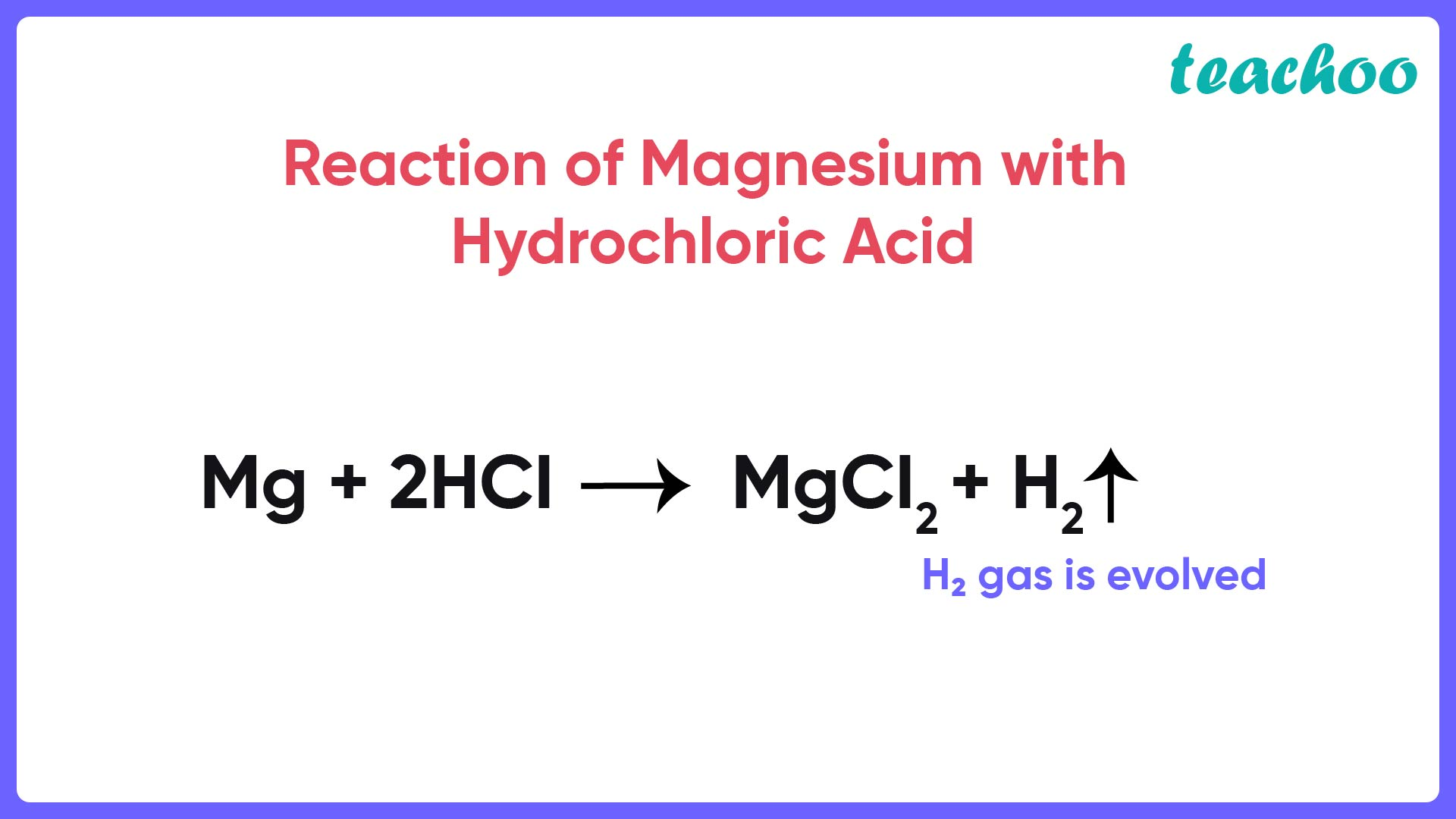 Reaction of Magnesium with Hydrochloric Acid - Teachoo-01.jpg