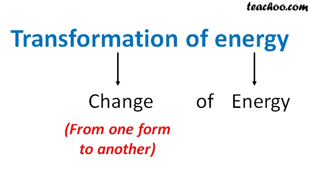Transformation of energy.jpg