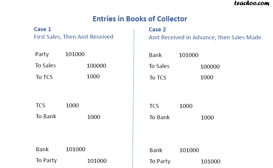 entries collector.png