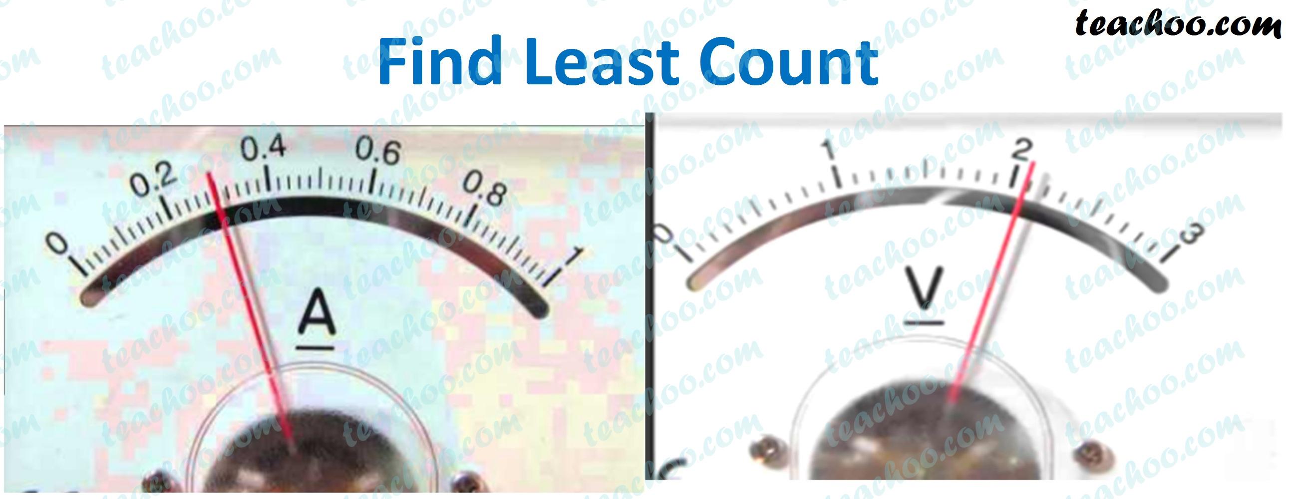 find-least-count-of-ammeter-and-voltmeter-example-3---teachoo.jpg