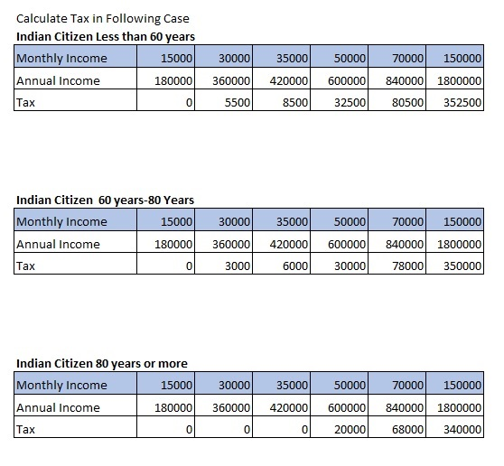 INCOME TAX (INDIAN CITIZEN).jpg