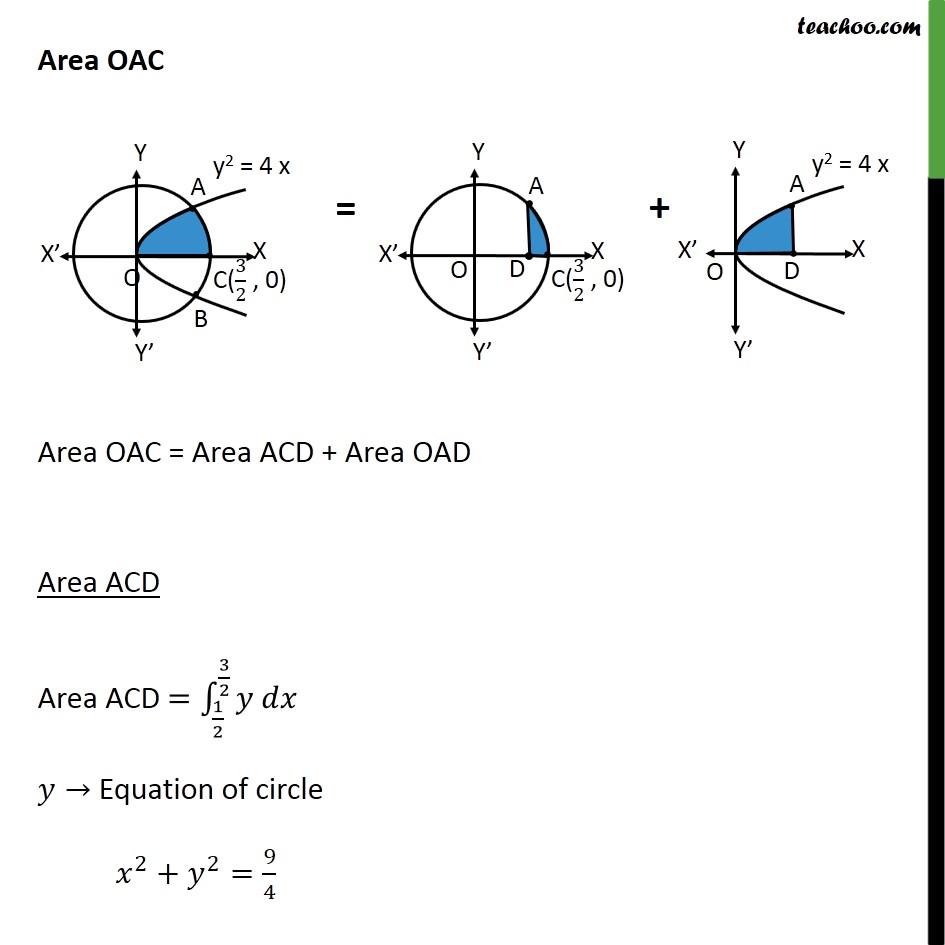 Misc 15 - Chapter 8 Class 12 Application of Integrals - Part 5