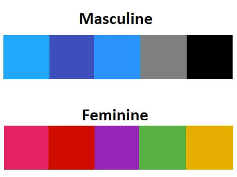Masculine and Feminine Colors.png