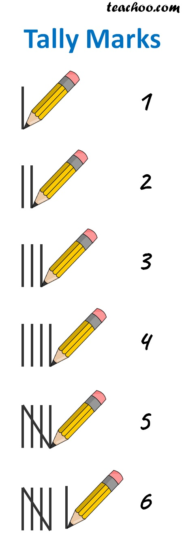 Tally marks image.jpg