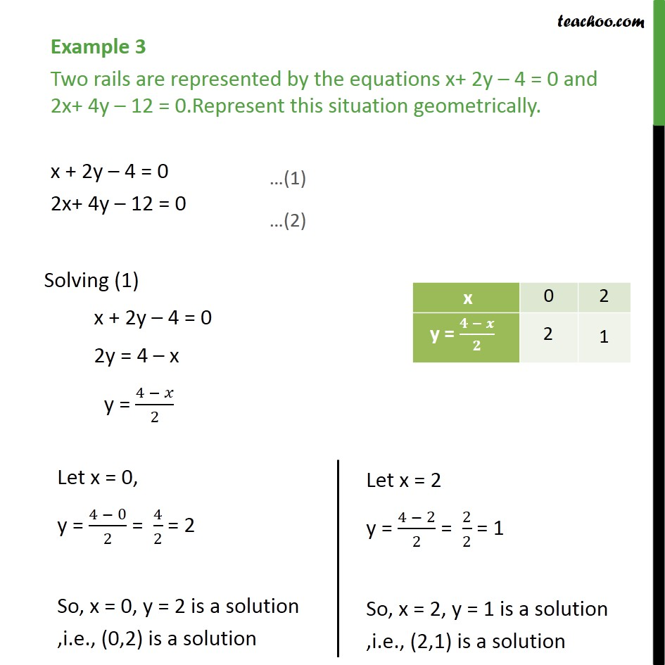 Example 3 - Two rails are represented by  x + 2y - 4 = 0 - Forming equations graphically and algebraically