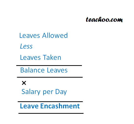 Leave Salary or Leave Encashment [Section 10(10AA)] - Taxability Of Retirement Benefits