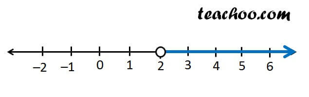 x greater than 2 number line.jpg