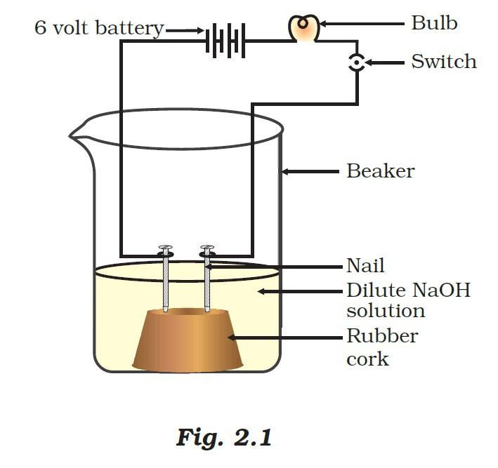 Fig 2.1.jpg