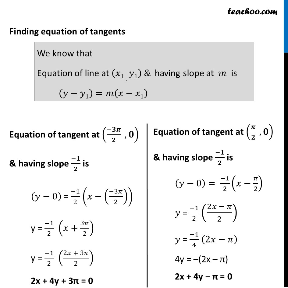 Example 46 - Chapter 6 Class 12 Application of Derivatives - Part 7