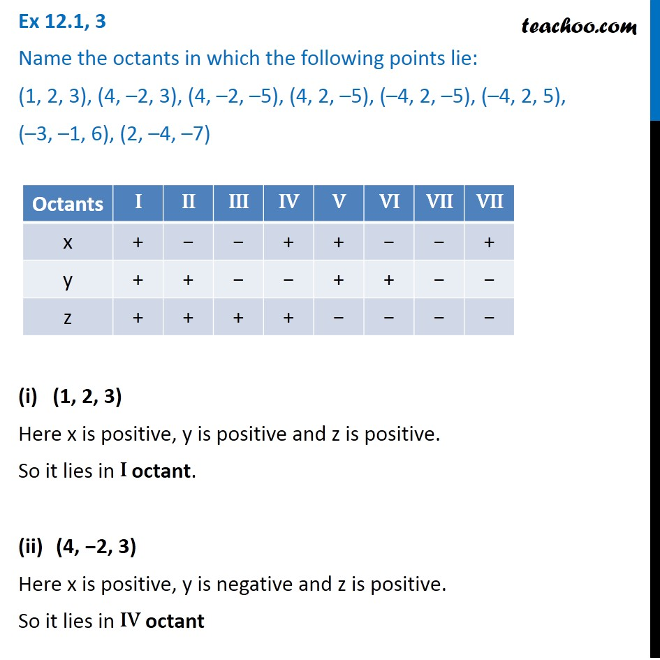 Ex 12.1, 3 - Name the octants in which the points lie - Ex 12.1
