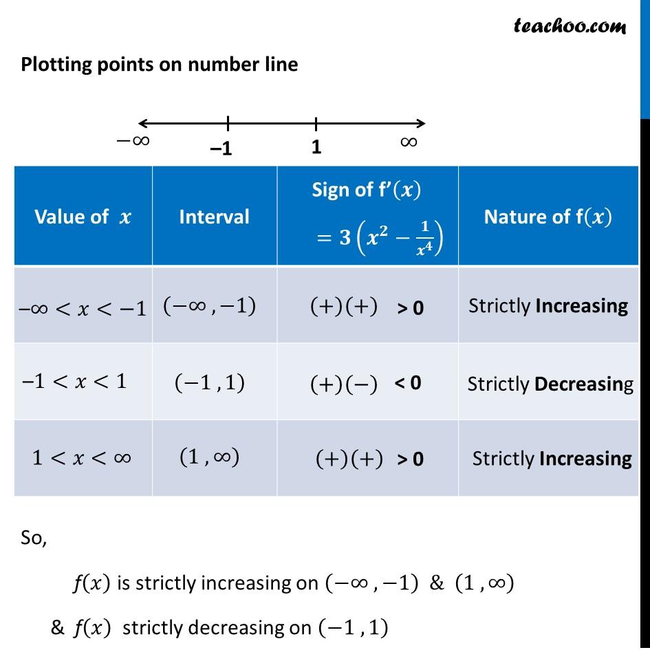 Misc 7 - Chapter 6 Class 12 Application of Derivatives - Part 3
