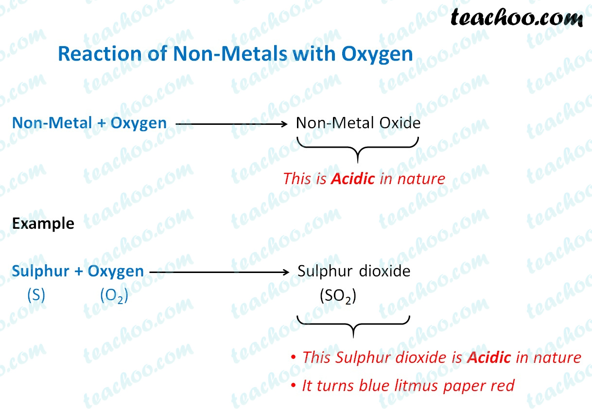 reaction-of-non-metals-with-oxygen.jpg