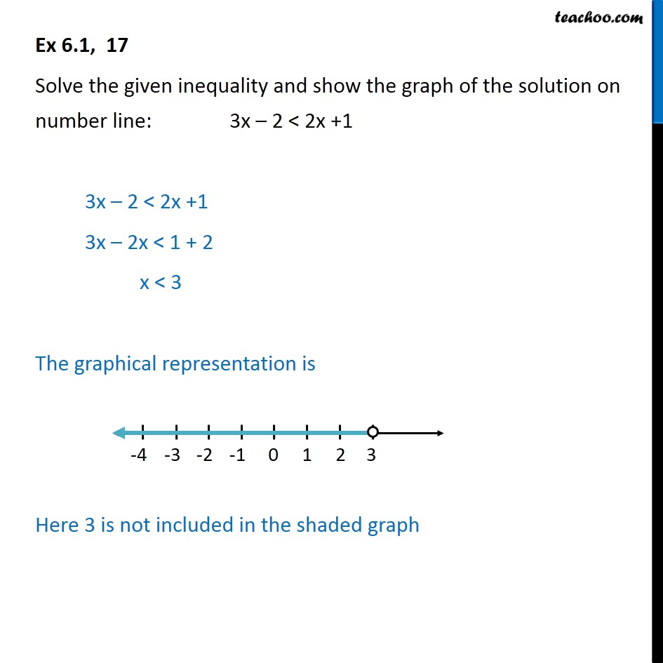 Ex 6.1,  17 - Solve 3x - 2 < 2x + 1, show on number line - Solving on number line (one graph)