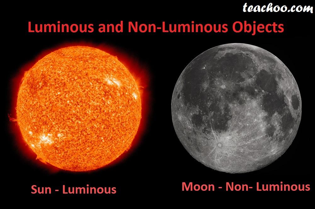 Luminous and Non-Luminous Objects - Teachoo.jpg