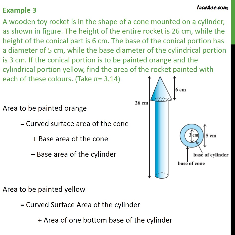 Example 3 - A wooden toy rocket is in shape of a cone - Surface Area - Added