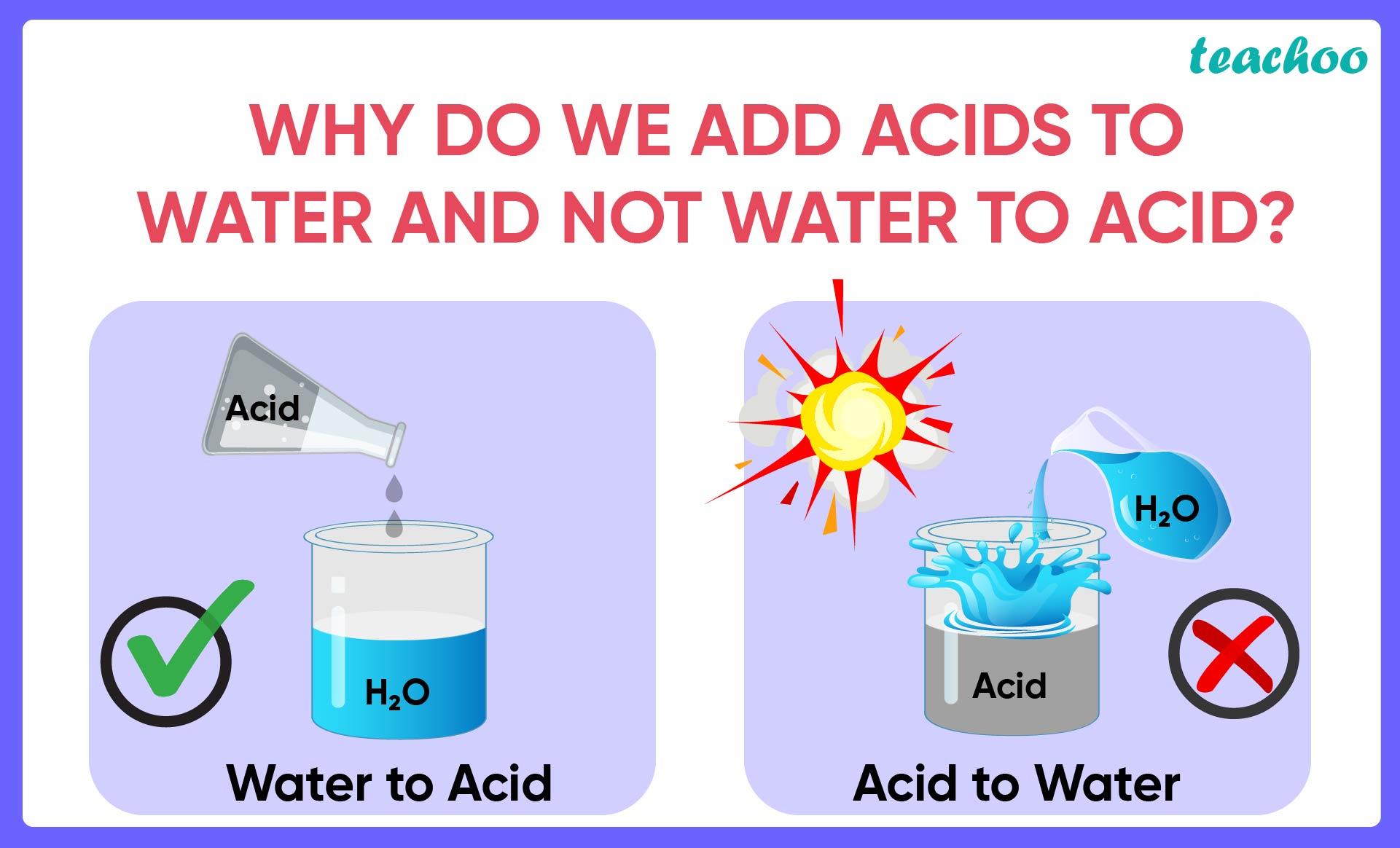 Add acids to water and not water to acid-Teachoo.jpg