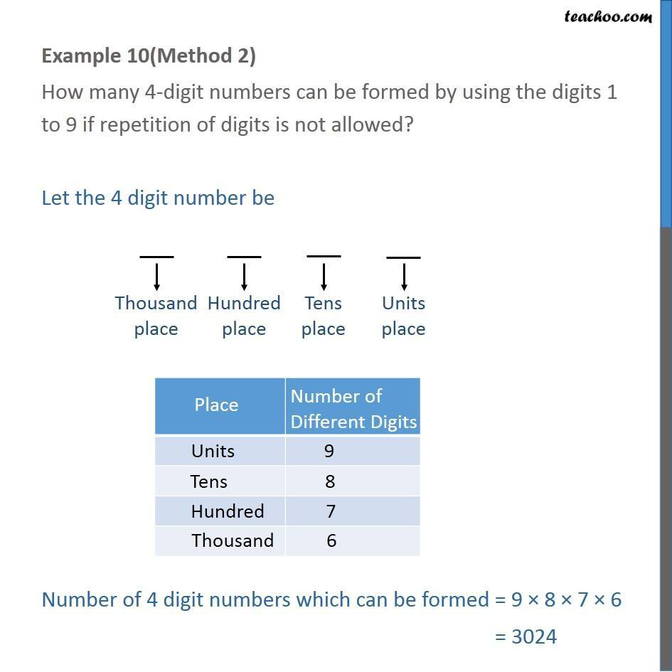 Example 10 - Chapter 7 Class 11 Permutations and Combinations - Part 2