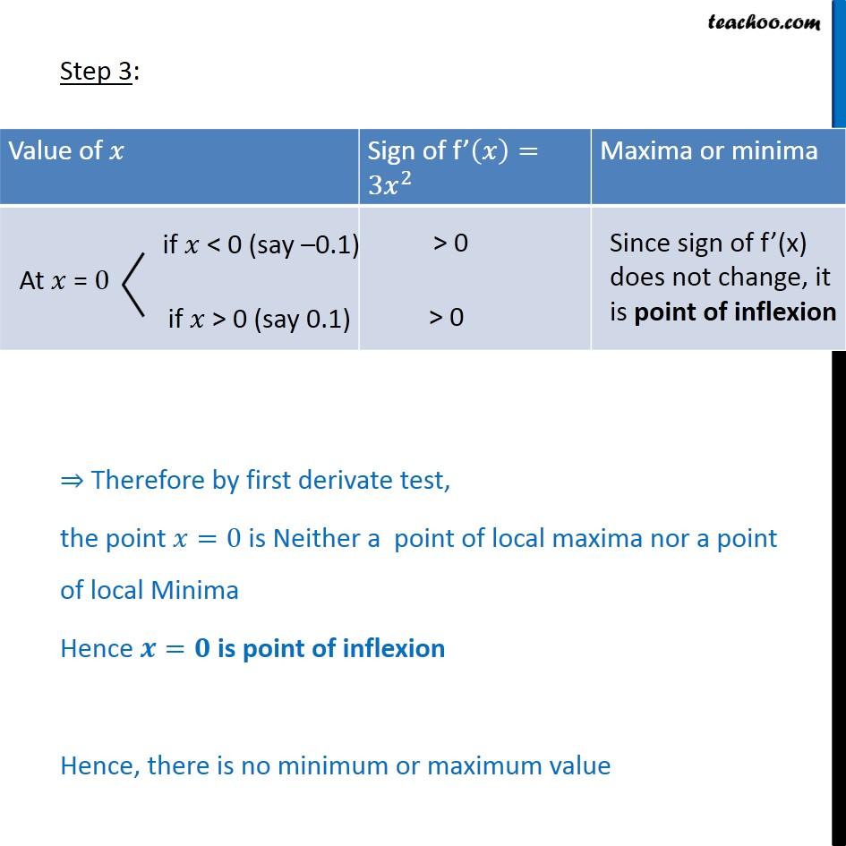 Ex6.5, 1 iv method 1 last slide.jpg