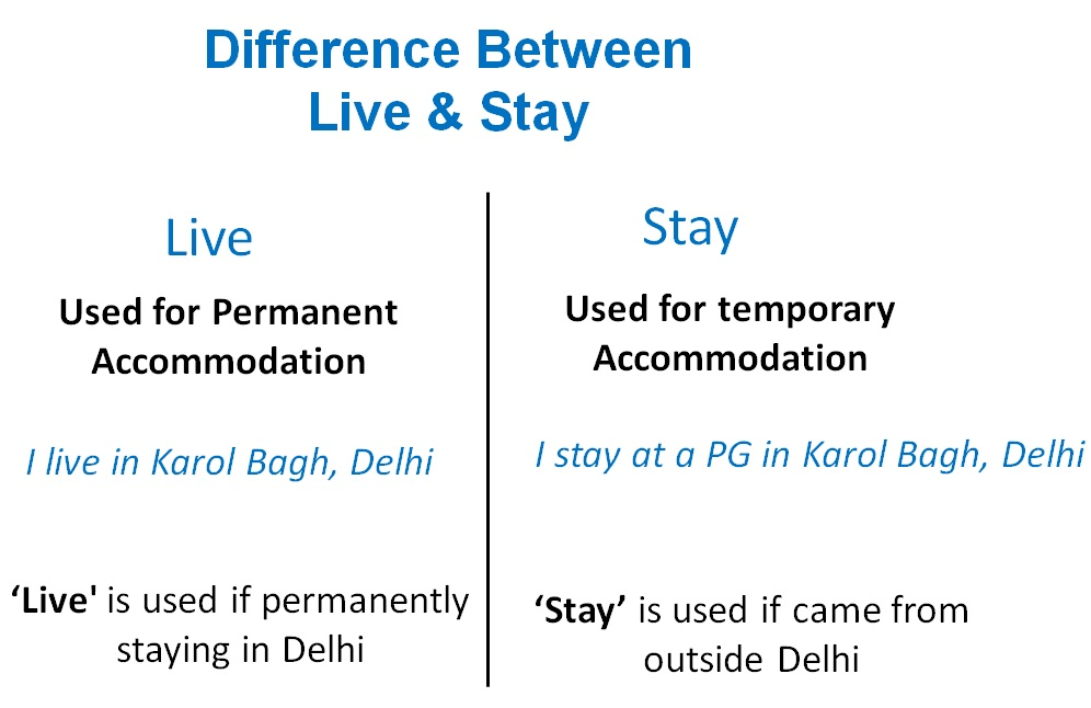 Difference Between Live and Stay.jpg