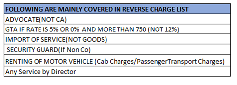 covered in reverse charge list.png