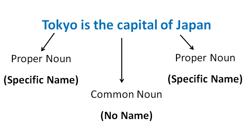 tokyo is the capital of japan.jpg