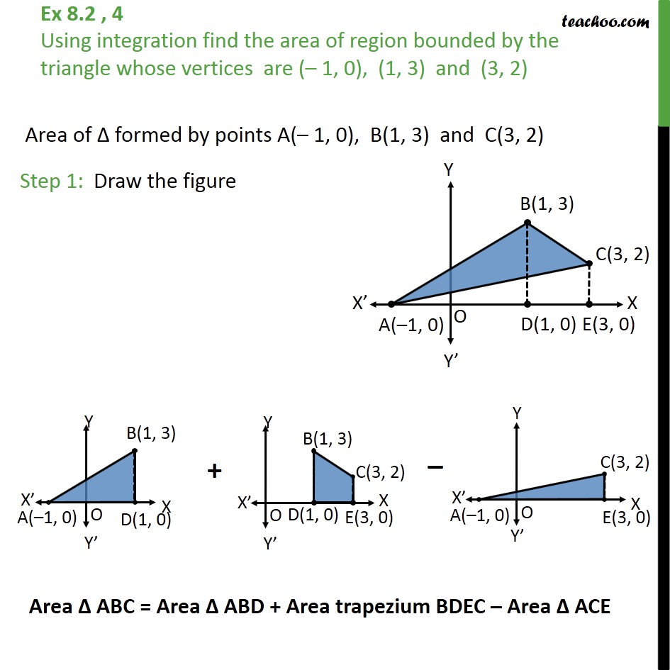 Ex 8.2, 4 - Using integration find area of triangle - Class 12 - Area between curve and curve