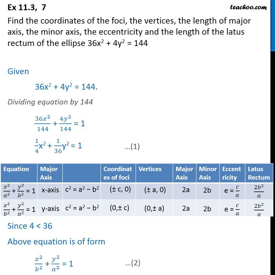 Ex 11.3, 7 - 36x2 + 4y2 = 144 Find foci, vertices, latus - Ex 11.3
