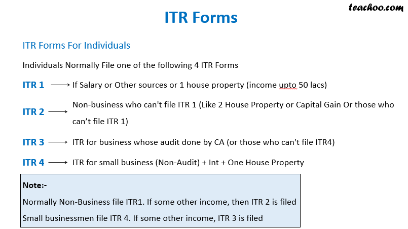 ITR Forms.png