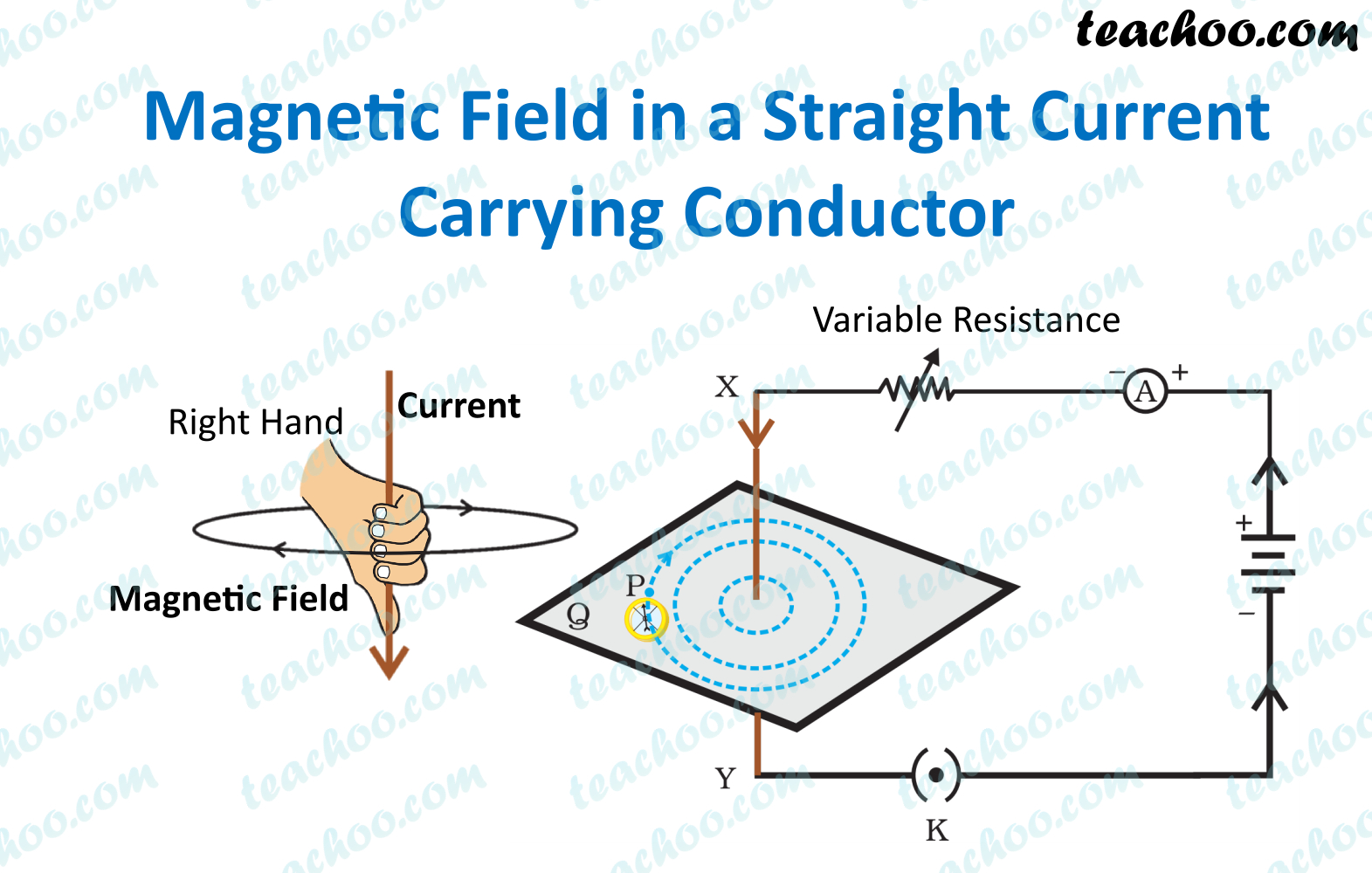 magnetic-field-in-a-straight-current-carrying-conductor---teachoo.jpg