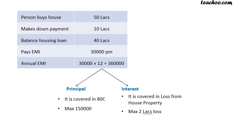 housing loan 1.png
