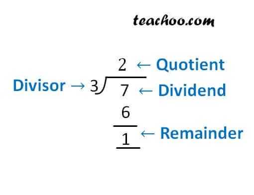 Dividing 7 by 6.jpg