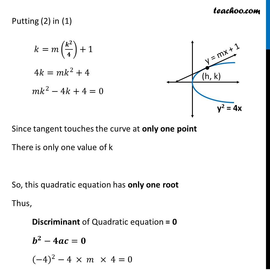 Misc 21 - Chapter 6 Class 12 Application of Derivatives - Part 3