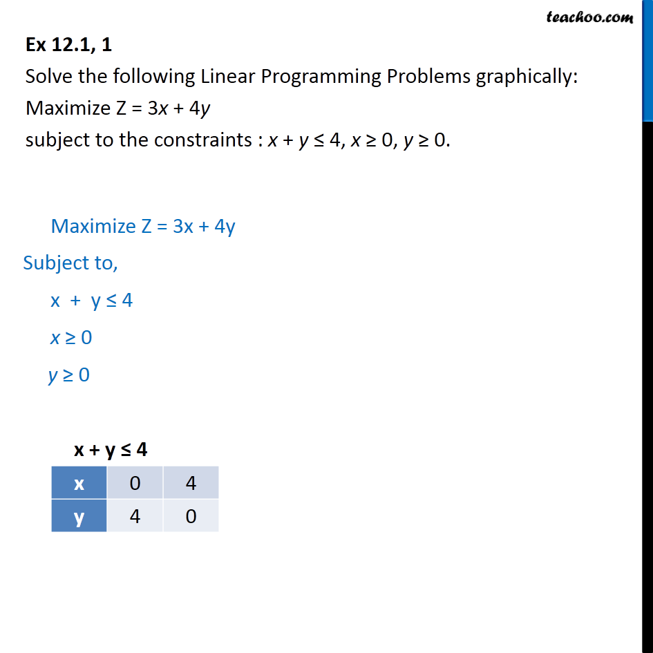 Ex 12.1, 1 - Solve the following Linear Maximize Z = 3x + 4y - Linear equations given - Bounded