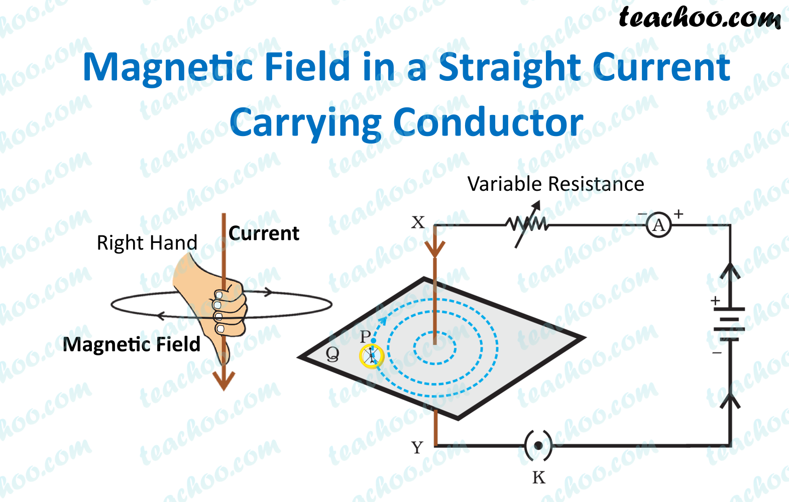 magnetic-field-in-a-straight-current-carrying-conductor---teachoo.png