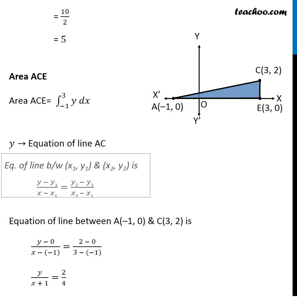 Ex 8.2, 4 - Chapter 8 Class 12 Application of Integrals - Part 6