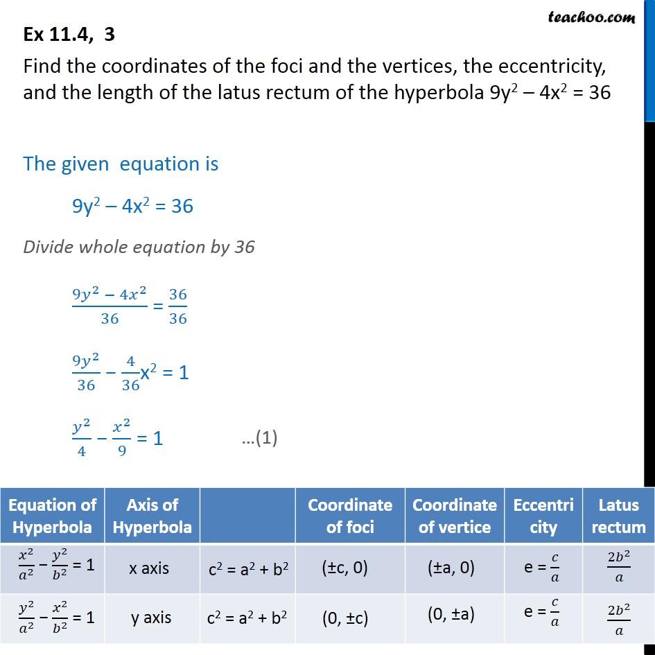 Ex 11.4, 3 - 9y2 - 4x2 = 36 Find vertices, eccentricity - Hyperbola