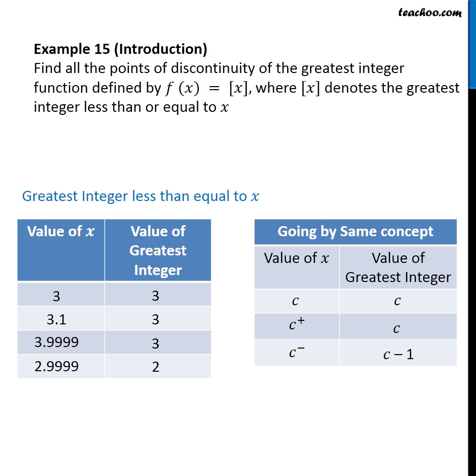 Example 15 - Find all points of discontinuity of greatest integer - Examples