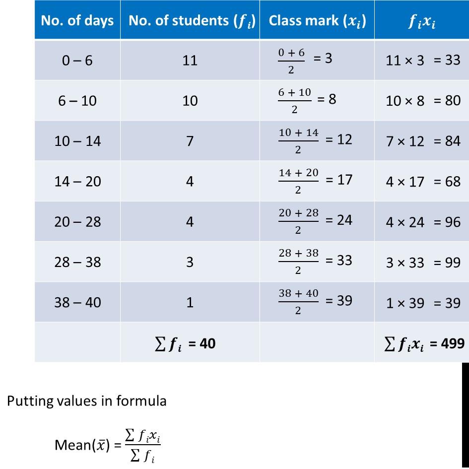 Ex 14.1, 8 - Chapter 14 Class 10 Statistics - Part 2