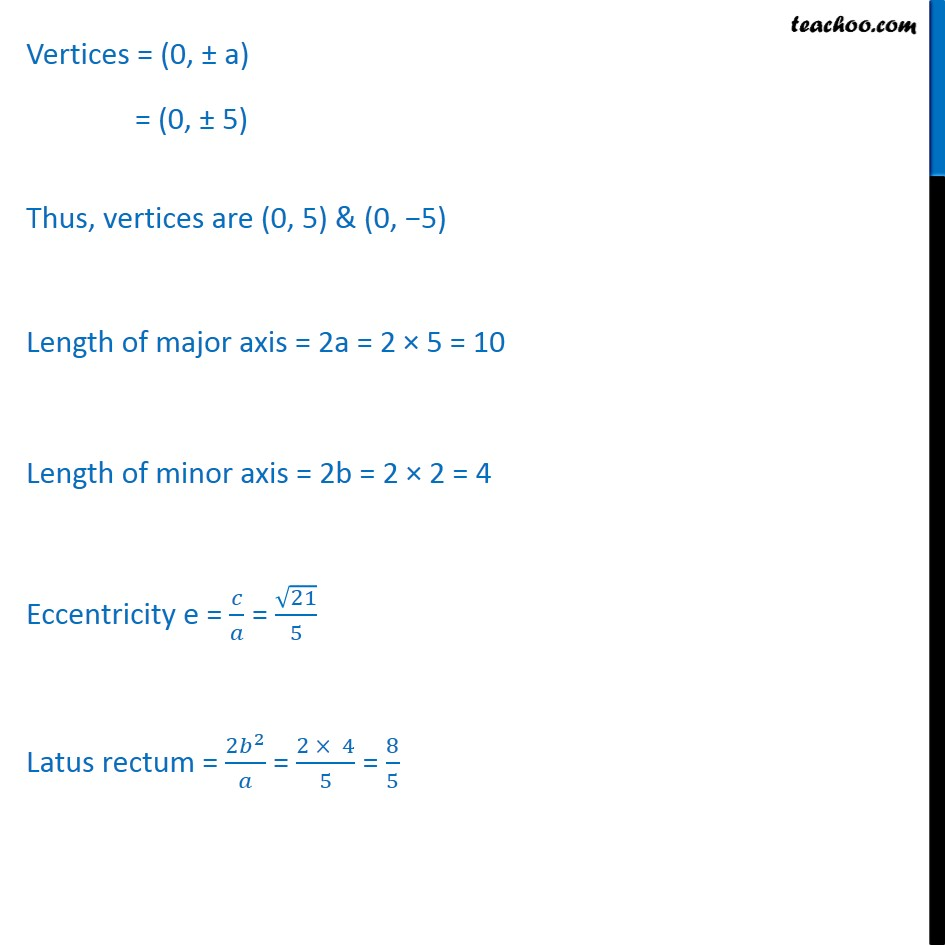 Ex 11.3,  2 - Chapter 11 Class 11 Conic Sections - Part 3