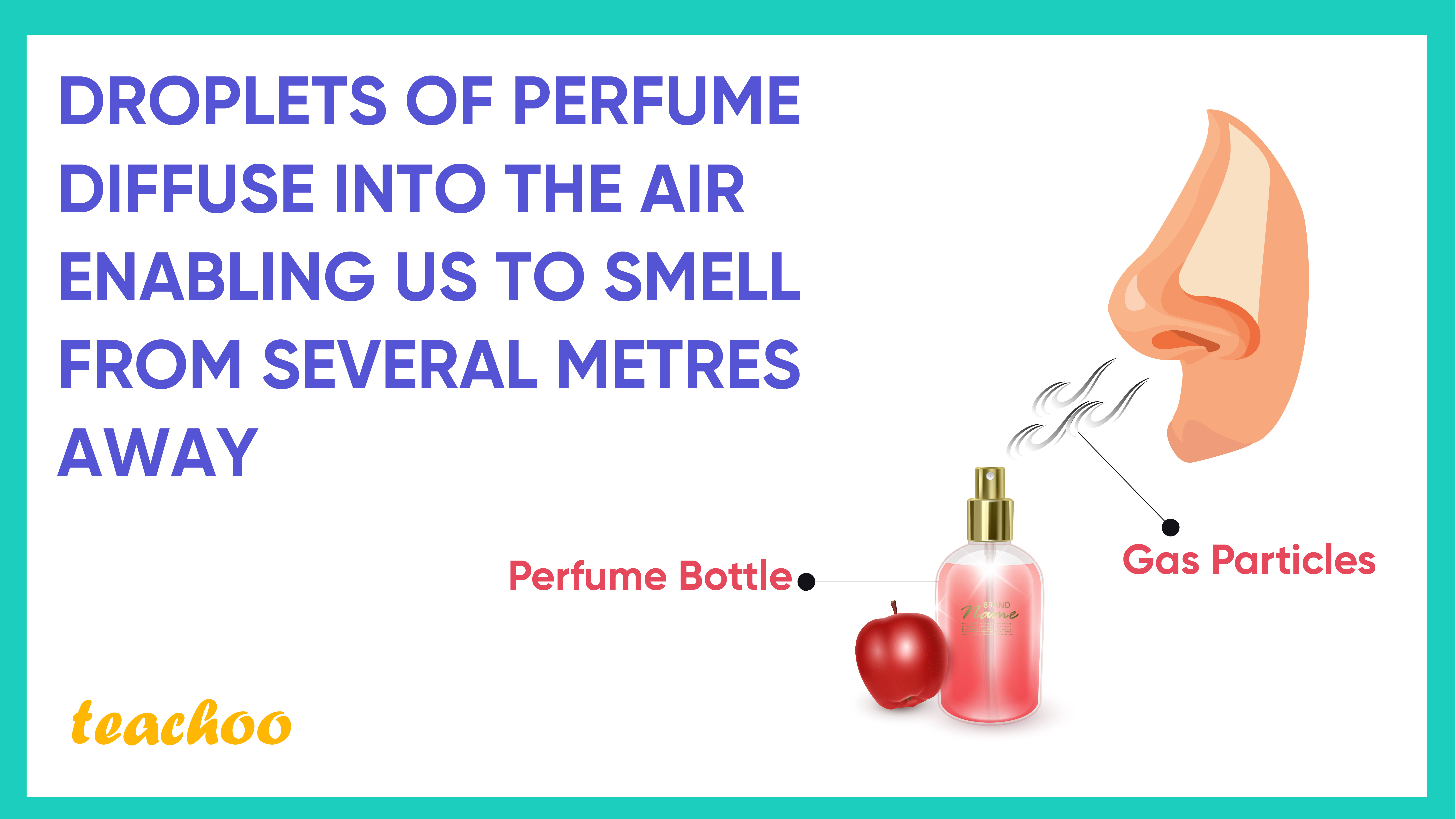 Droplets of perfume diffuse into the air enabling us to smell from several metres away-Teachoo.jpg