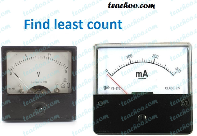 finding-least-count-of-ammeter-and-volmeter---example-2---teachoo.jpg
