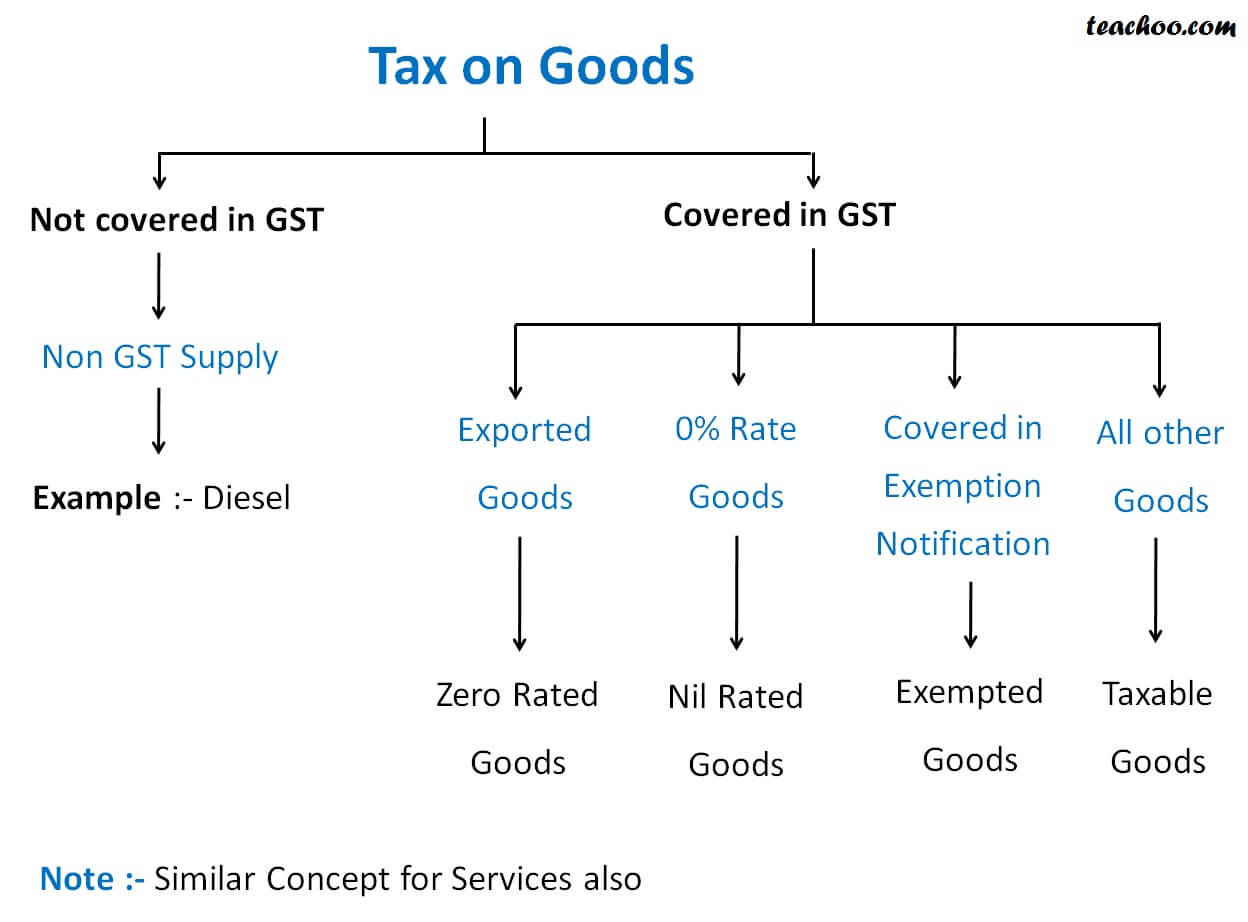 22 tax-on-goods.jpg