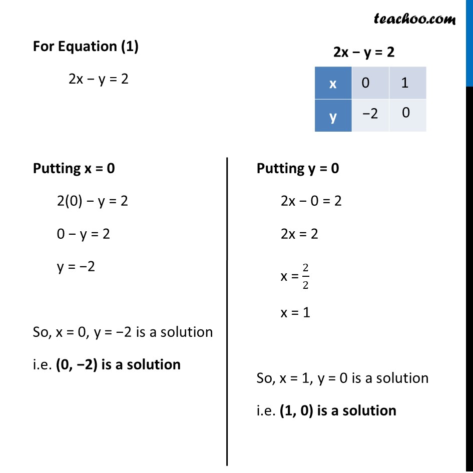 Example 6 - Chapter 3 Class 10 Pair of Linear Equations in Two Variables - Part 3