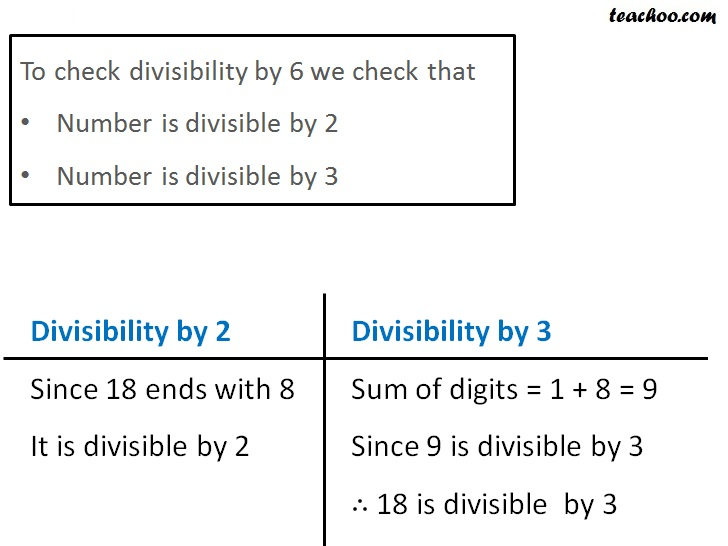 Divisibility by 6 - Part 2