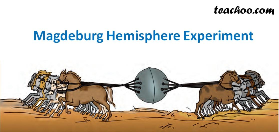 Magdeburg Hemisphere Experiment.jpg