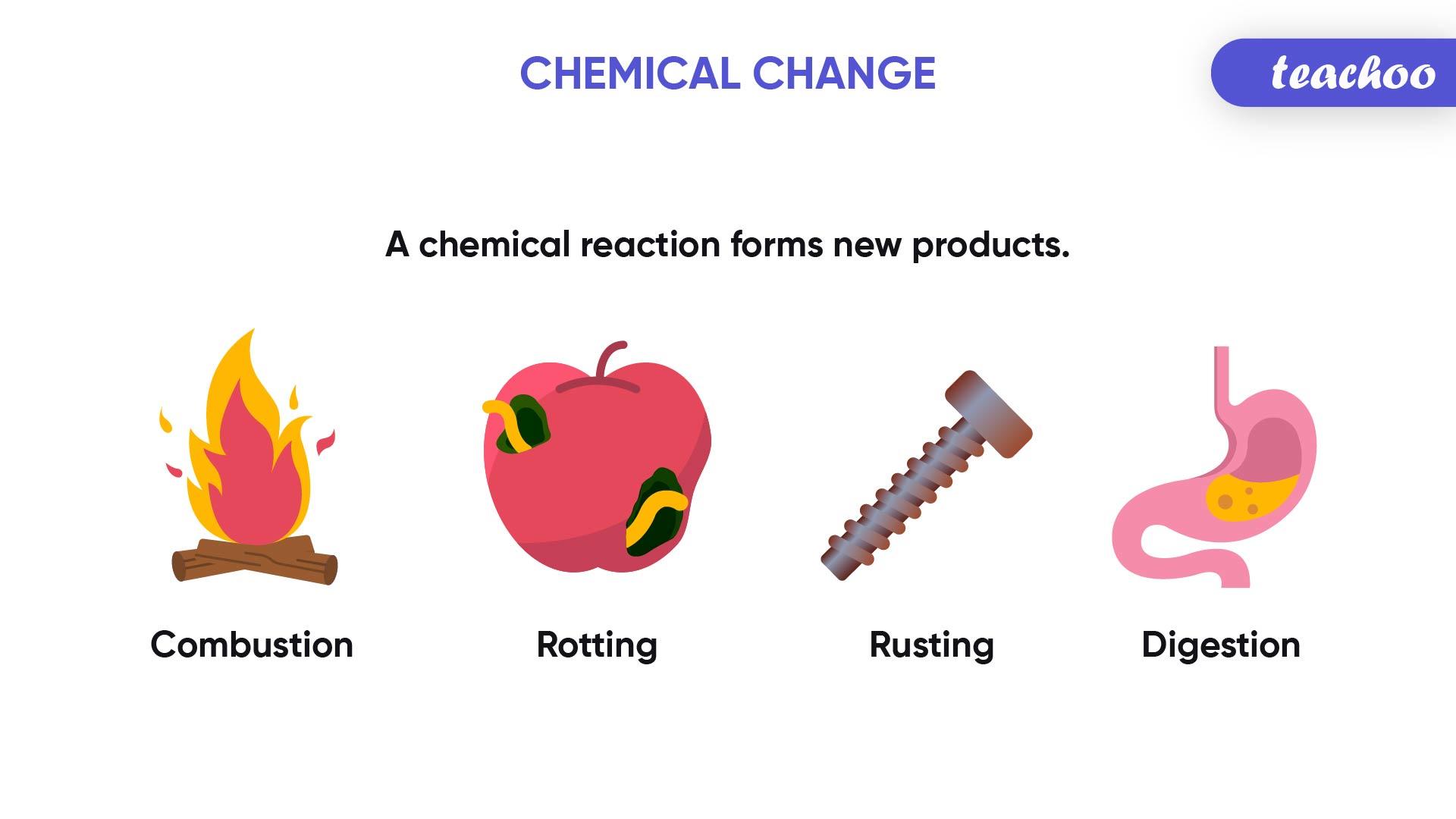 Chemical Change-Teachoo-01.jpg