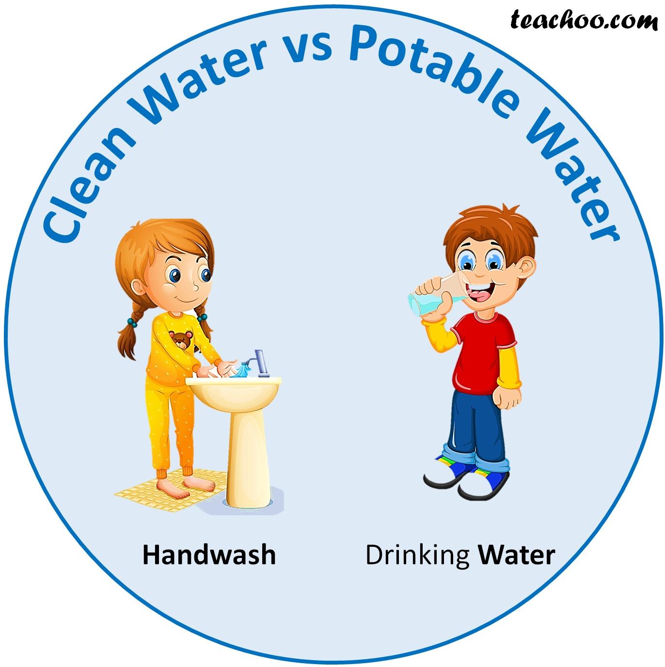 Clean Water vs Potable Water.jpg