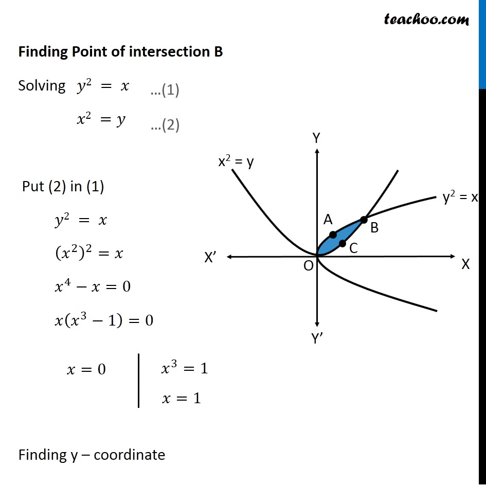 Example 6 - Chapter 8 Class 12 Application of Integrals - Part 2