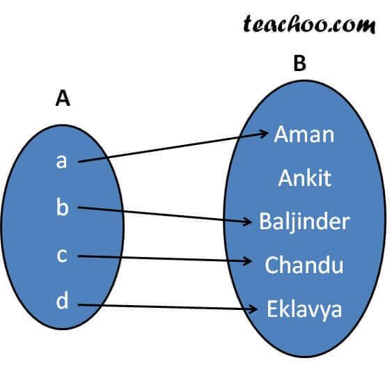 Function - Example 3.jpg
