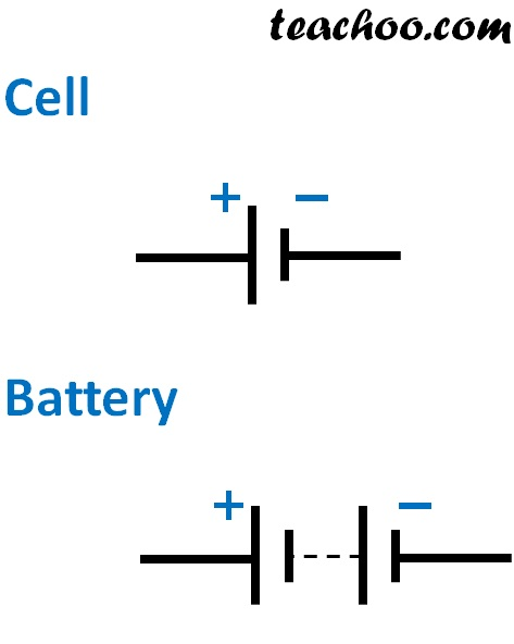 cell and battery.jpg